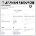 IT Learning Resources